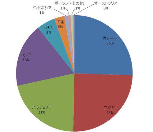world-helium-reserve-base-rate.JPG